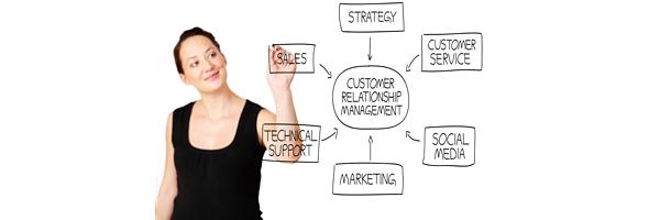 Customer leadership The Customer Champion I marketing consulting I  business growth I customer strategy I marketing strategy